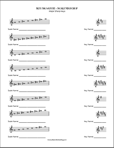 Fresh And Fun Idea Key Signature Scale Matchup Music