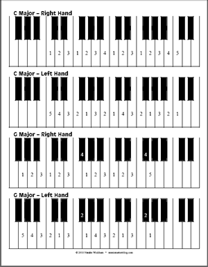Magic image pertaining to piano scales printable