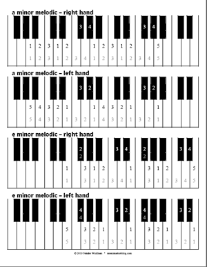 music theory rhythm worksheets